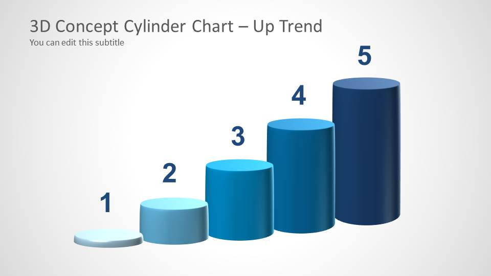 how to make a 3d cylinder in powerpoint