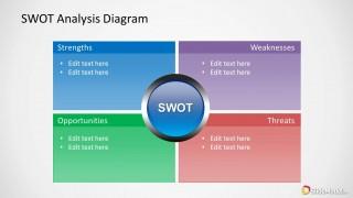 SWOT Diagram Slide Design