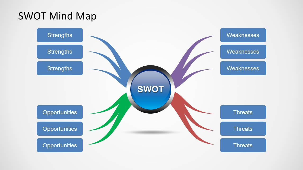 Swot Mind Map For Powerpoint Slidemodel Process Flow Diagram Symbols