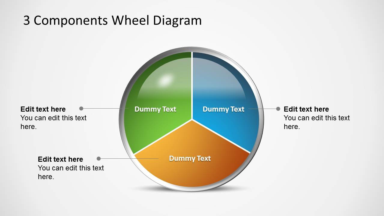 3 components wheel diagram for powerpoint slidemodel rh slidemodel com Hub and Spoke PowerPoint Template Segmented Circle PowerPoint Template Spoke