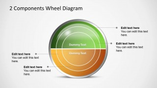 Wheel Diagram with 3 Levels and 2 Components for PowerPoint