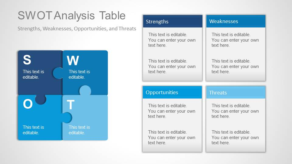 swot analysis of facebook