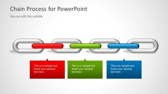 6037-01-chain-process-3