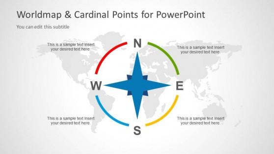 Compass & Cardinal Points Slide Design