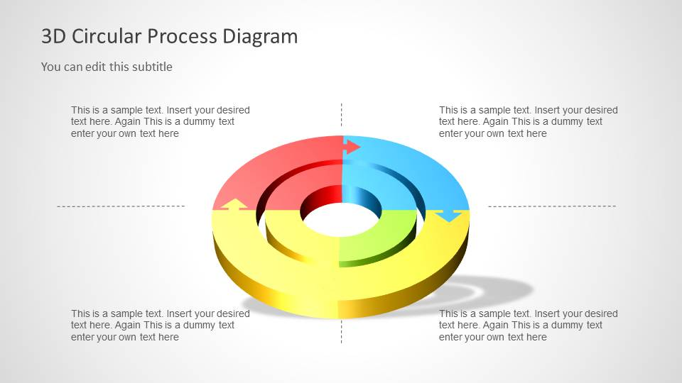 Awesome Circular Process Diagram with Colors and 2 Levels