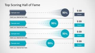 PowerPoint Design of High Scores