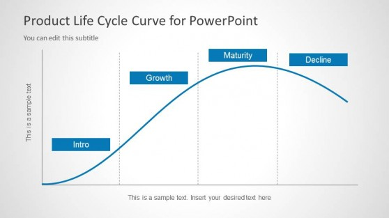 maturity model powerpoint templates
