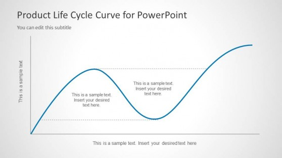 Two Stages Product Life Cycle PowerPoint Chart