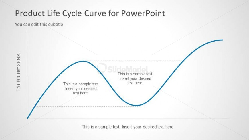 Two Stages Curved Line Product Life Cycle Chart