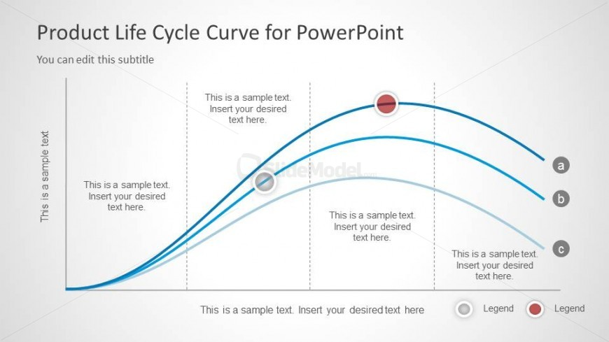 Maturity Stage Of Product Life Cycle For Powerpoint Slidemodel