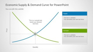 supply and demand and epic proportion