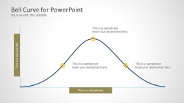 Bell slidemodel for Bell curve powerpoint template