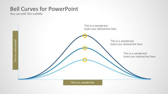 Bell Curve Slide Design for PowerPoint - 3 Curves