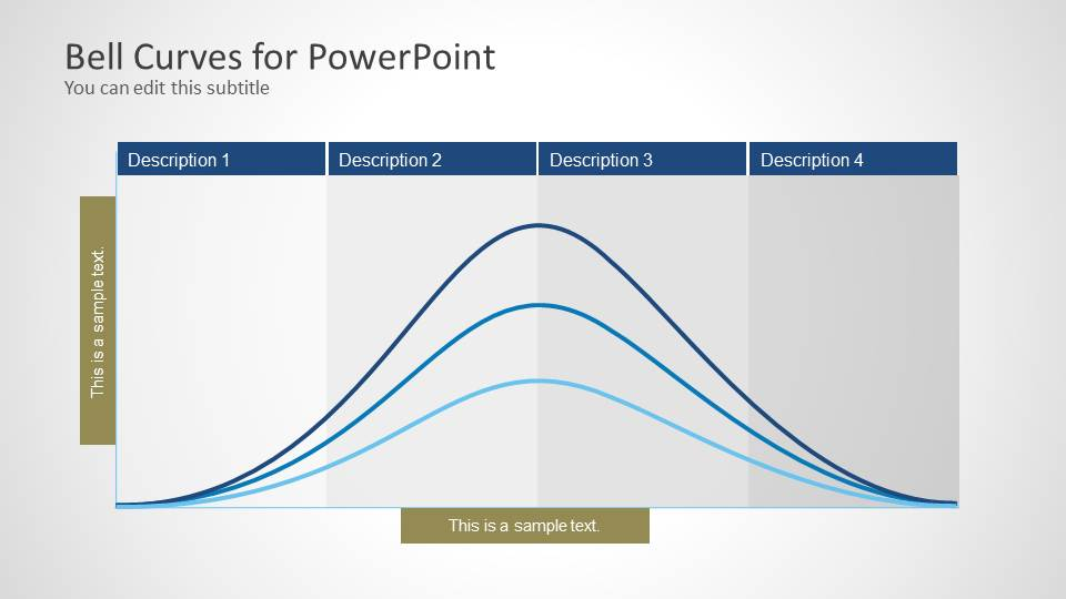 How To Make A Bell Curve In Powerpoint Bell Curve For Powerpoint ...