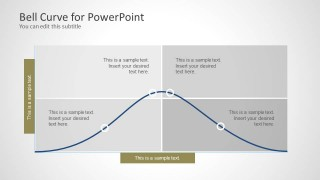 Bell Curve Template for PowerPoint