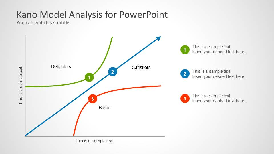 kano model analysis for powerpoint