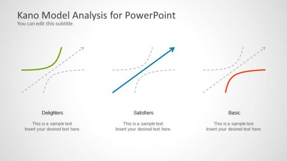 Kano Model Analysis PowerPoint Slide Design