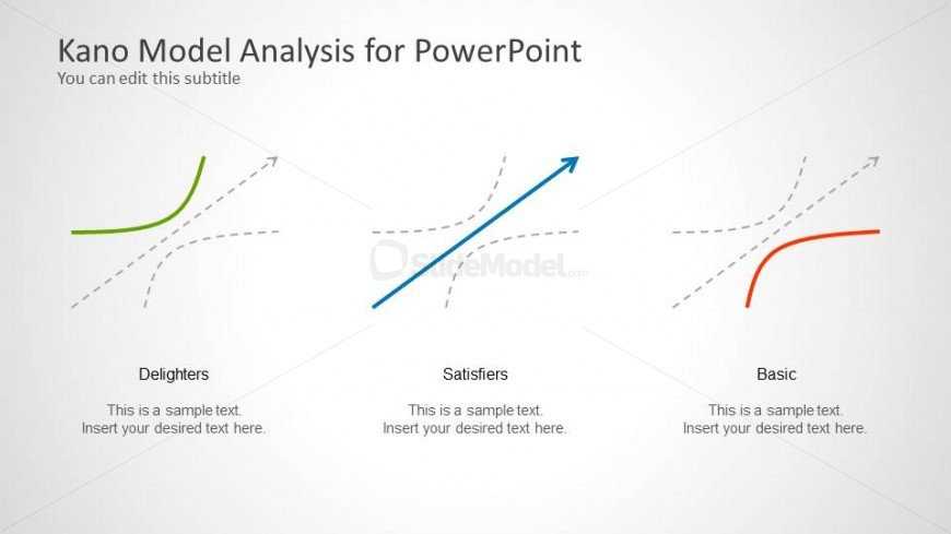 a case study based on the kano model The purpose of this study is to investigate the role of the kano model when a third party is involved in the sales through a case study of three ota sites this study provides a content analysis with gathered customer reviews the main findings of this study indicate that the five quality elements of the kano.