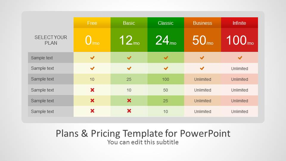 Plans pricing template for powerpoint slidemodel for Saas pricing model template