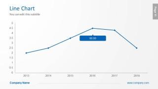 Line Chart PowerPoint Slide Design