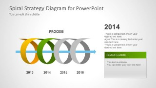 Spiral Strategy Diagram for PowerPoint 2014 Year