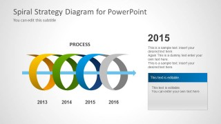 Spiral Strategy Diagram for PowerPoint 2015 Year