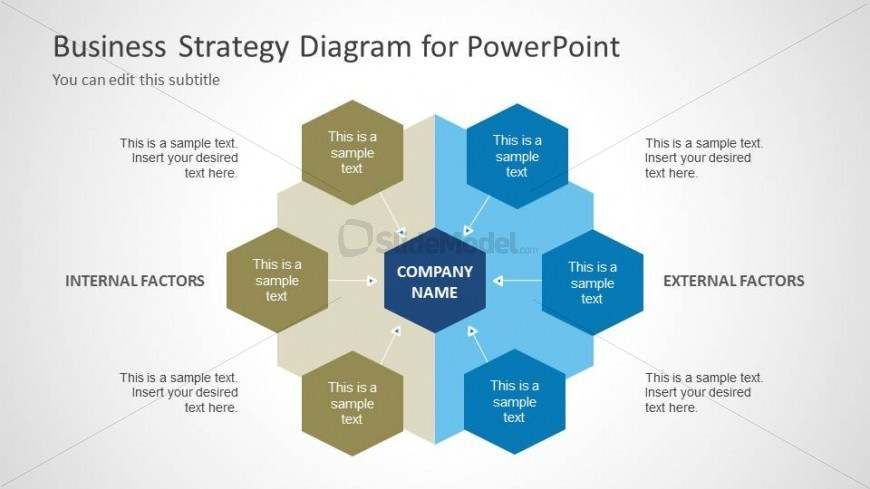BusinessStrategyDiagram  Slidemodel