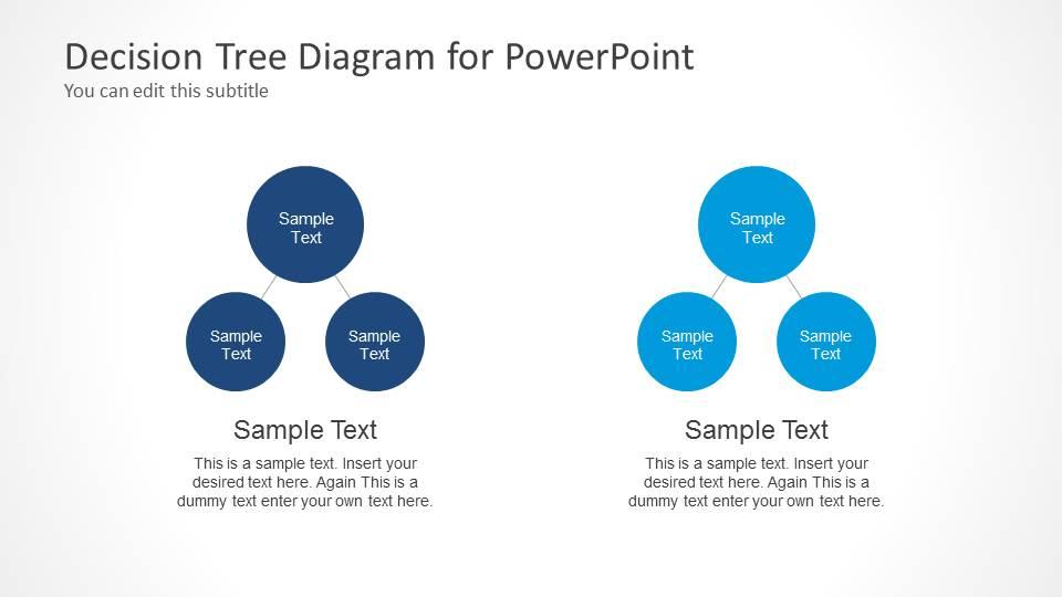 decision tree diagram for powerpoint slidemodel