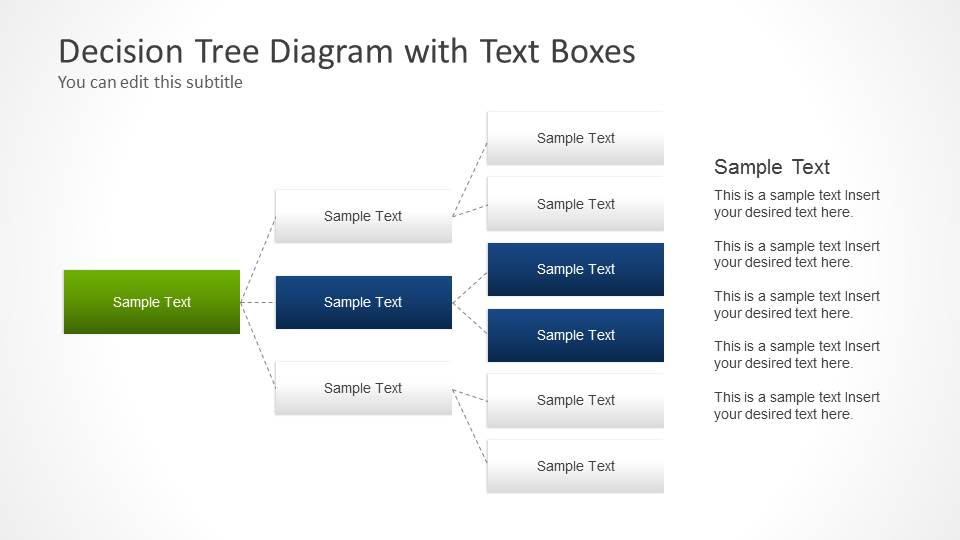 decision tree diagram with text boxes for powerpoint - slidemodel, Powerpoint templates
