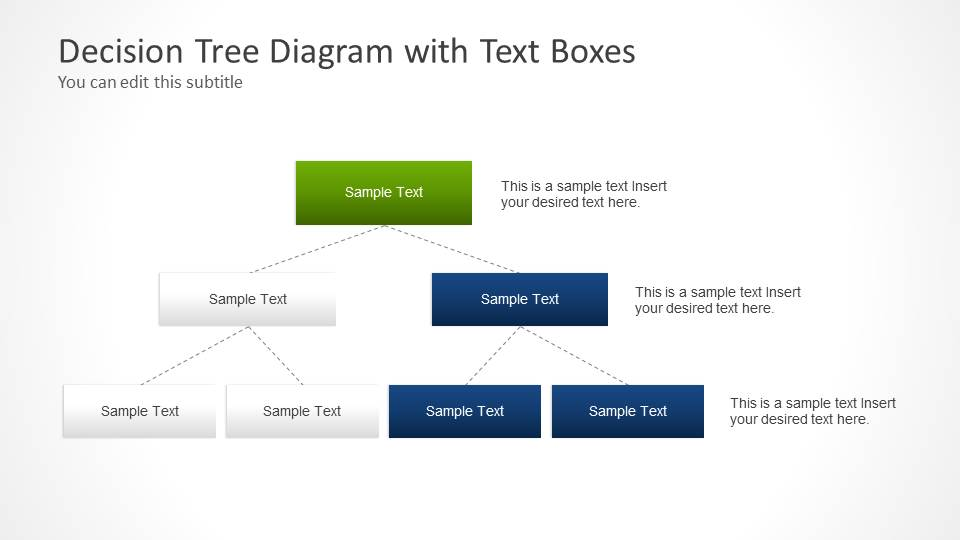 Decision Tree Diagram With Text Boxes For Powerpoint