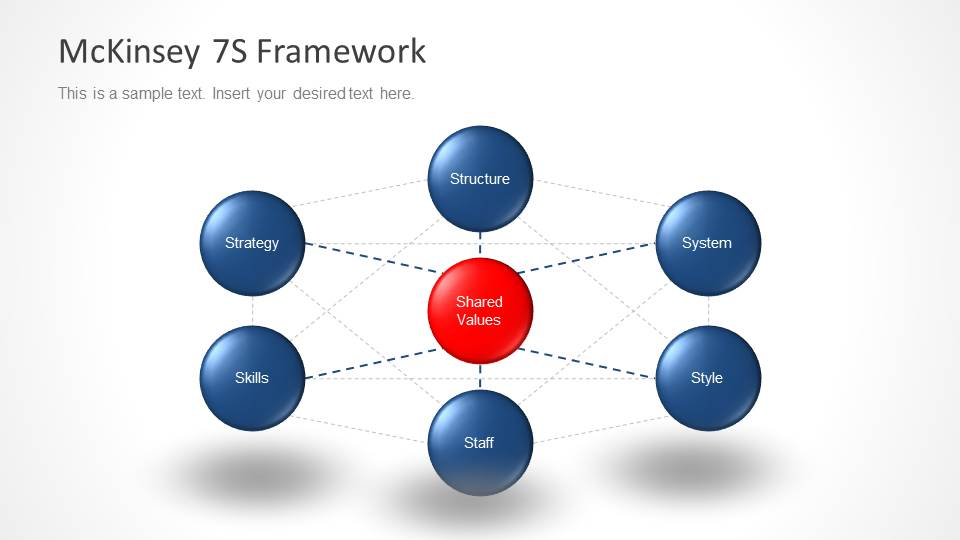 blue mckinsey 7s diagram for powerpoint - slidemodel, Powerpoint templates