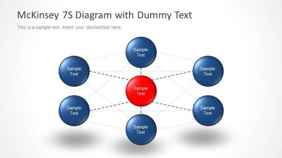 6115-02-mckinsey-7s-framework-2