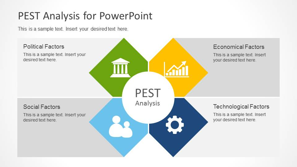 environmental scan template - pest analysis diagrams for powerpoint slidemodel