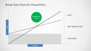 Break-Even Analysis PPT Template with Curve for PowerPoint
