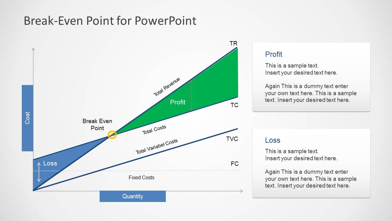 Break even powerpoint template with curve slidemodel alramifo Gallery