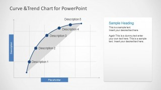 Break Even Curve & Trends Chart for PowerPoint