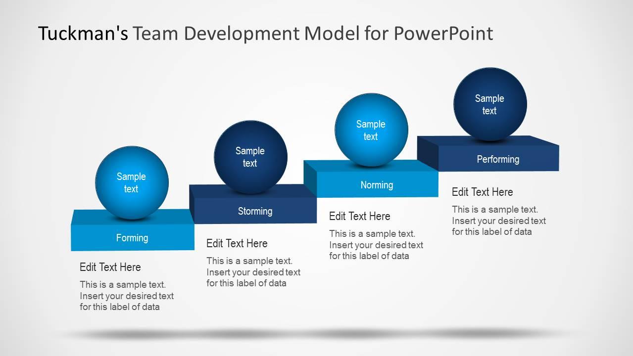 tucksman team development model for powerpoint
