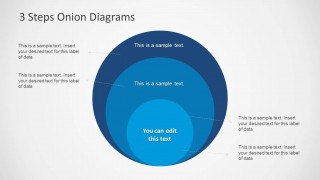 3 steps onion diagrams for powerpoint slidemodel 3 steps onion diagrams for powerpoint is an editable simple onion diagram with 3 levels that you can use to represent business models in your powerpoint ccuart Choice Image