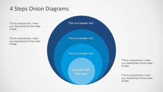 Concentric Circles Onion Diagram Slide Design