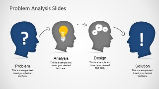 Problem Analysis Design Solution Process