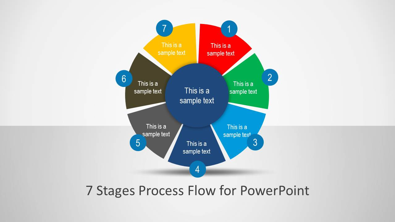 Diagram process flow diagram ppt template : 7 Stages Process Flow Diagram for PowerPoint - SlideModel