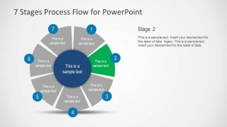 7 Stages Process Flow Diagram - Step 2