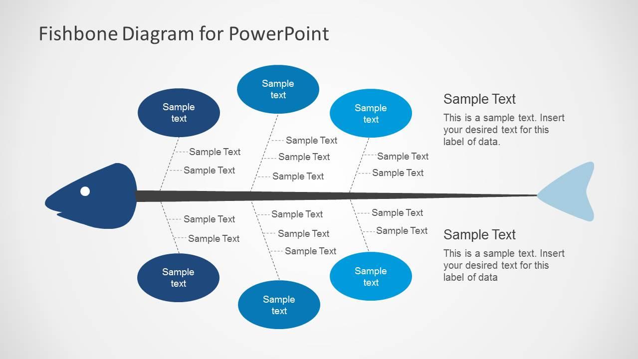 Fishbone diagram for powerpoint slidemodel ccuart Gallery