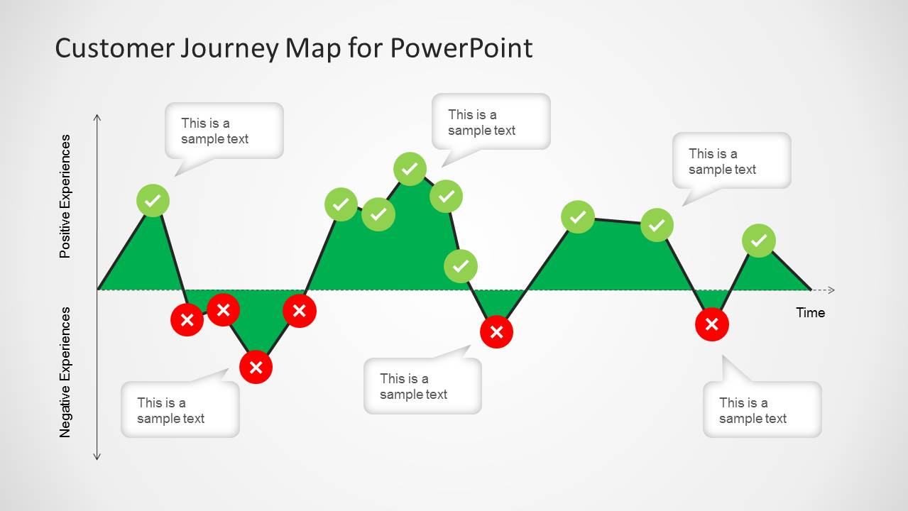 Customer Journey Map Diagram For PowerPoint SlideModel - Customer journey map template