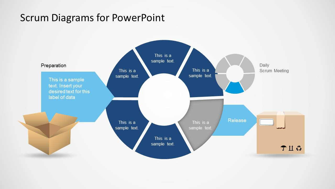 agile software development methodologies essay Agile software development refers to a group of software development  methodologies based on iterative development, where  details to be worked  out during implementation, but we need at least a summary to guide the  estimation process.