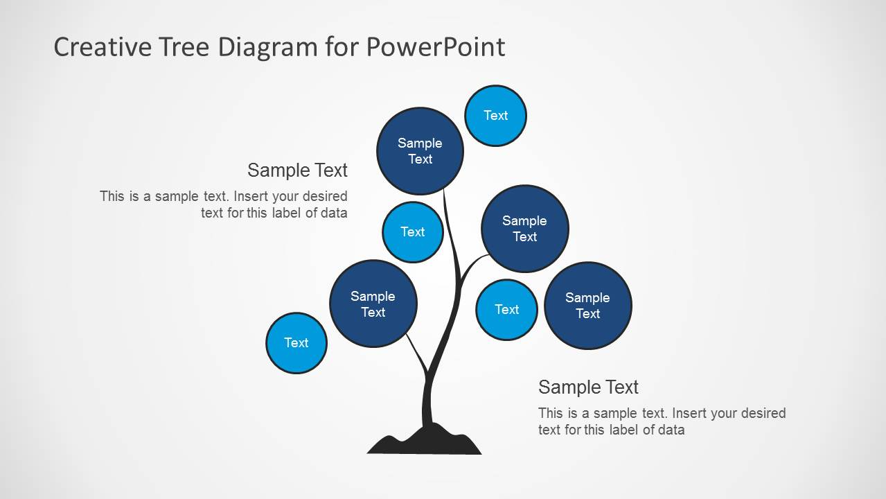 Creative Decision Making Tree For Powerpoint Slidemodel