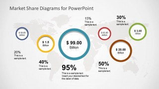Global Market Share PowerPoint Template with World Map