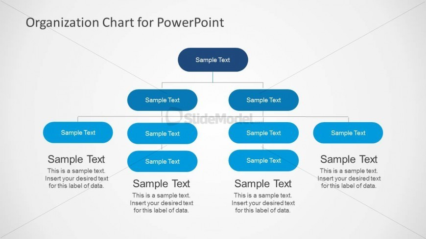 Functional organizational chart for powerpoint slidemodel for Power point org chart template