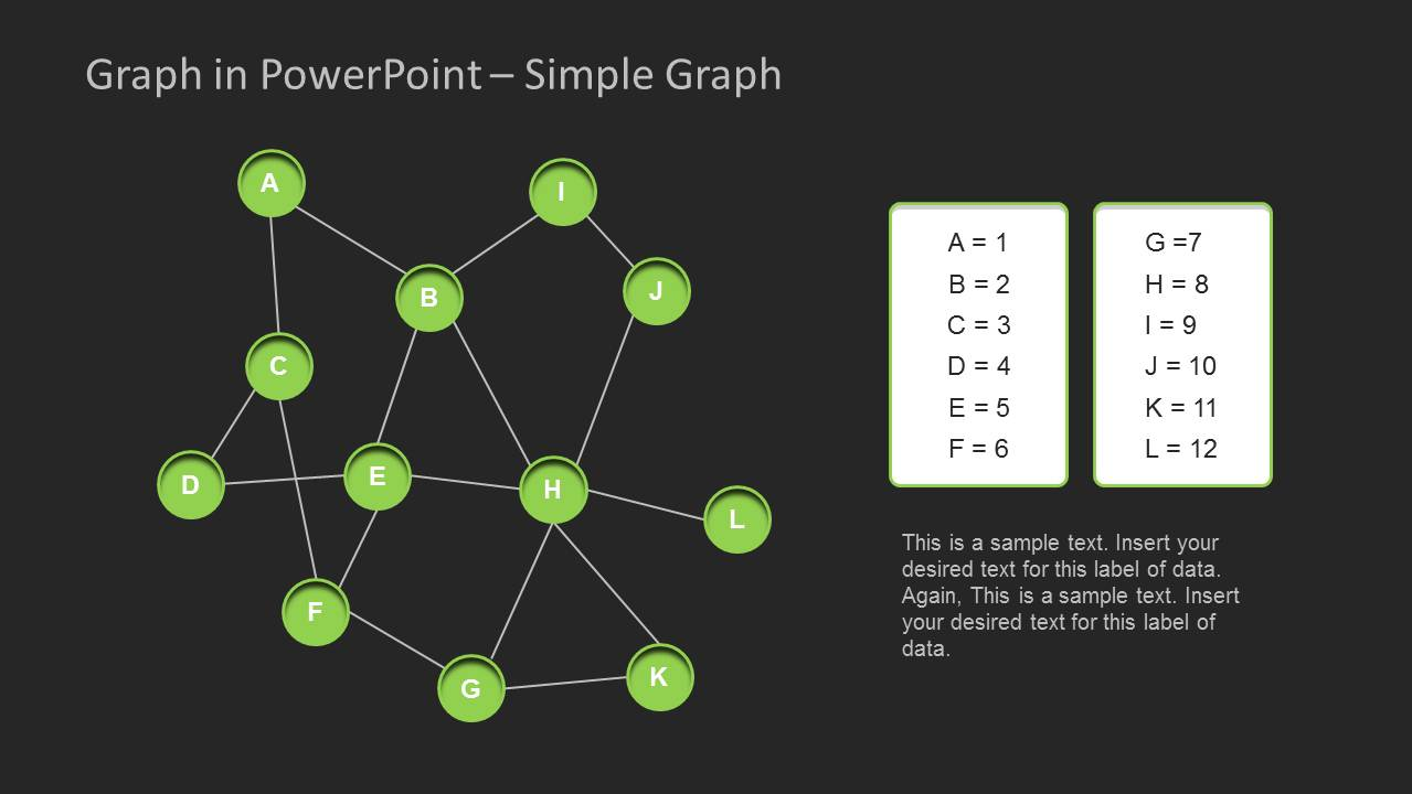 Weighted Graph Template for PowerPoint - SlideModel