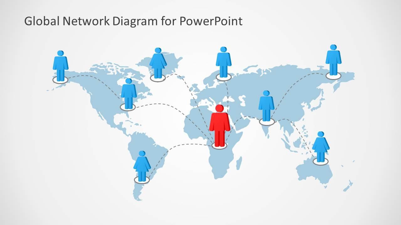 Global Network Diagram